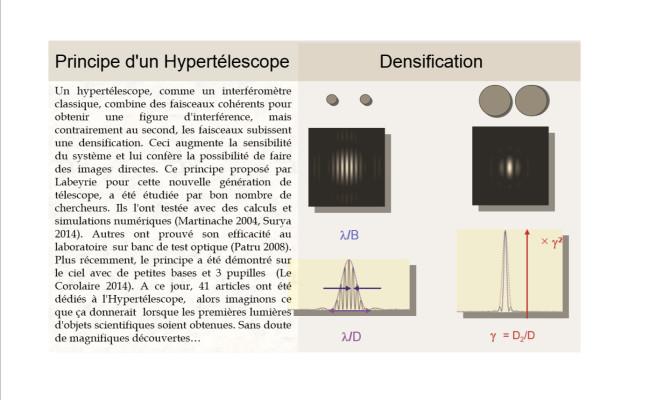 4 – Principe de l'Hypertélescope