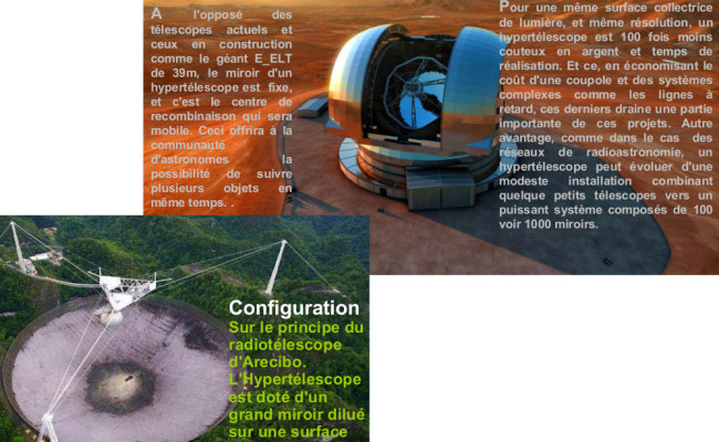 5 – Technique d'un Hypertélescope