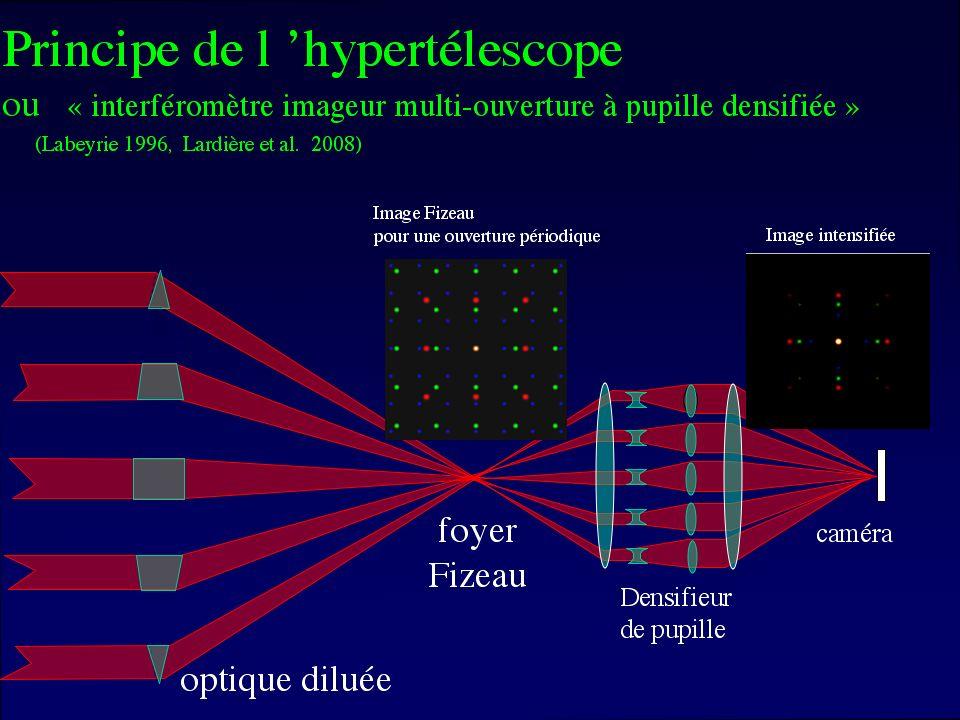 Principe-de-lhypertelescope-densifieur-de-Pupille